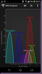 2014-02-21 WifiAnalyzer2