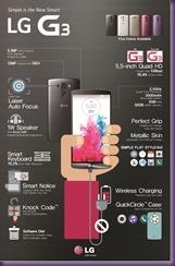 Infographic_LG G3