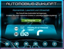 2015-11-25 automobile-zukunft-infografik-2