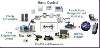 Homecontrol_graphic(1)